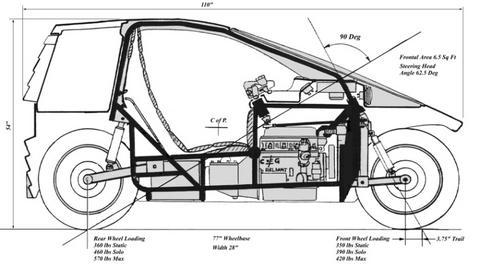 Inground Pool Schematic also Ein Stern Am Motorradhimmel furthermore Amort 10221 moreover 2009 06 01 archive further Diagram Box Plot Adalah. on bmw in pool